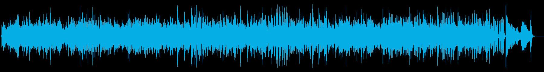 オーソドックスな4ビートの C ブルースの再生済みの波形