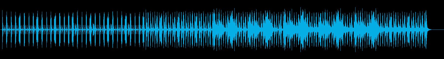 ビートが強調された独特なノリのBGMの再生済みの波形