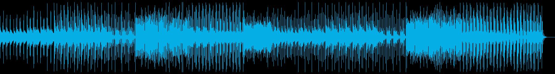 スチームパンクな印象のシネマティックな曲の再生済みの波形