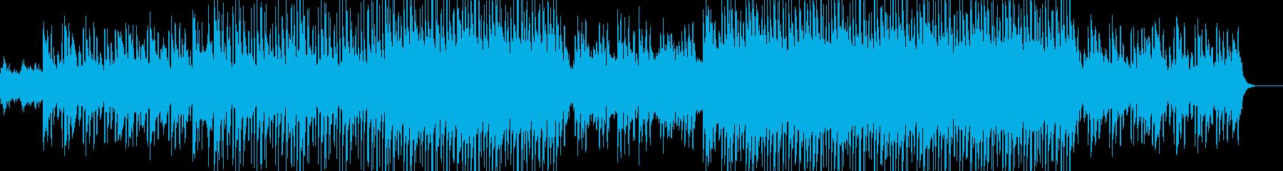バトルゲームの会話シーンをイメージした曲の再生済みの波形