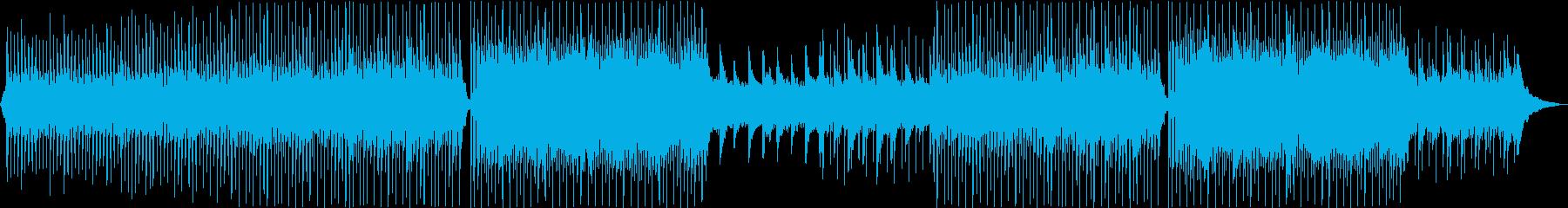爽やかで軽快なコポレート向けBGMの再生済みの波形