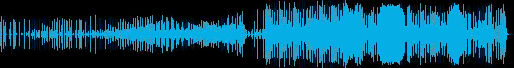 テクノ。 80音。の再生済みの波形