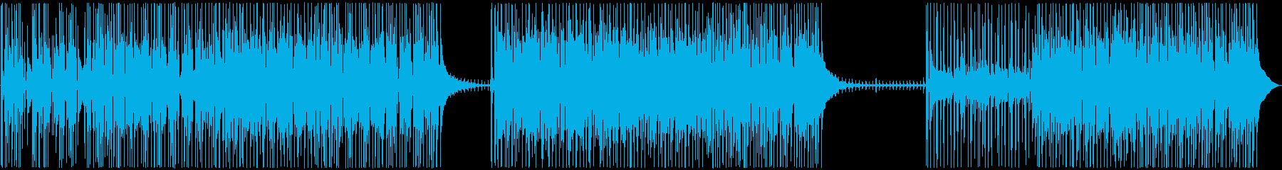 ファンク。融合。クラビネットの再生済みの波形
