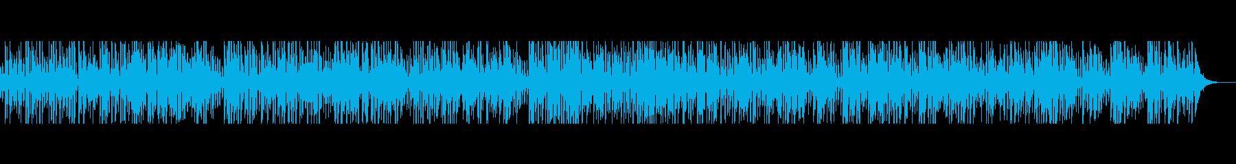 ジャズジプシーギターアドリブ演奏の再生済みの波形