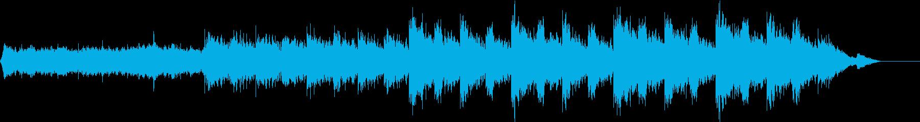 ショートBGM、エスニックフォレストの再生済みの波形