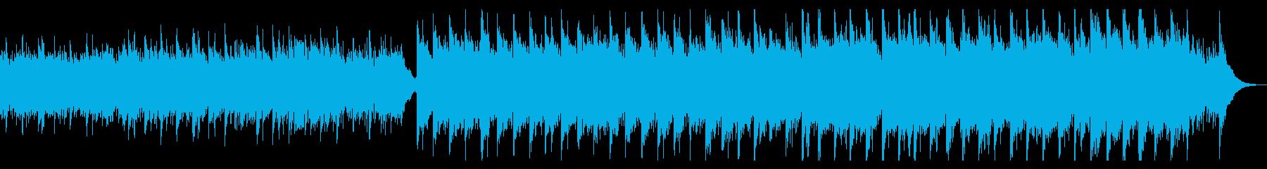 透明感アコースティックギターアルペジオの再生済みの波形
