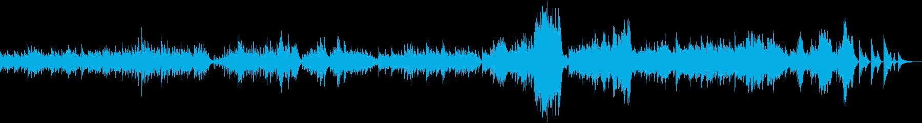 ベートーヴェン ピアノソナタ第8番 悲愴の再生済みの波形