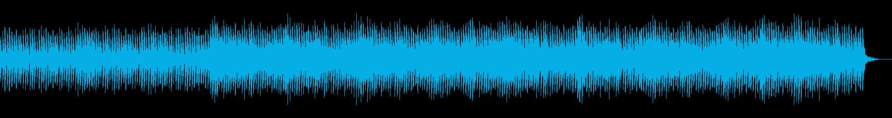 80sを感じさせるシンセサイザーBGMの再生済みの波形