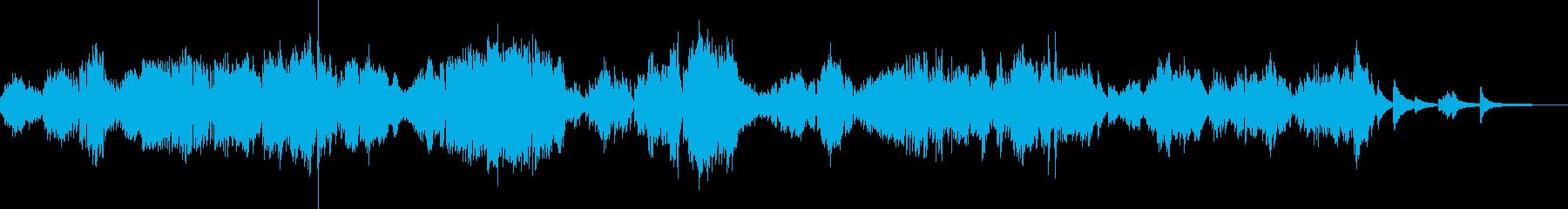 ショパン エチュード Op21 No6の再生済みの波形