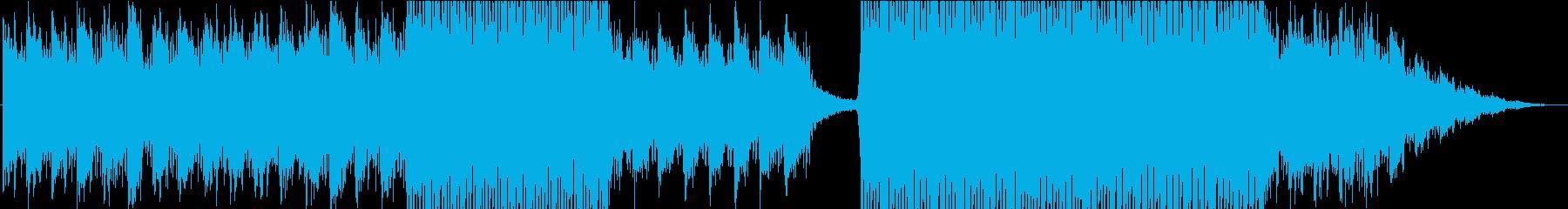 エレクトロ・EDMの再生済みの波形