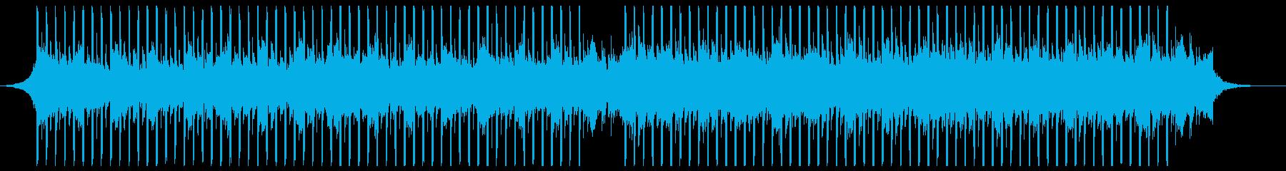 マーケティング(70秒)の再生済みの波形