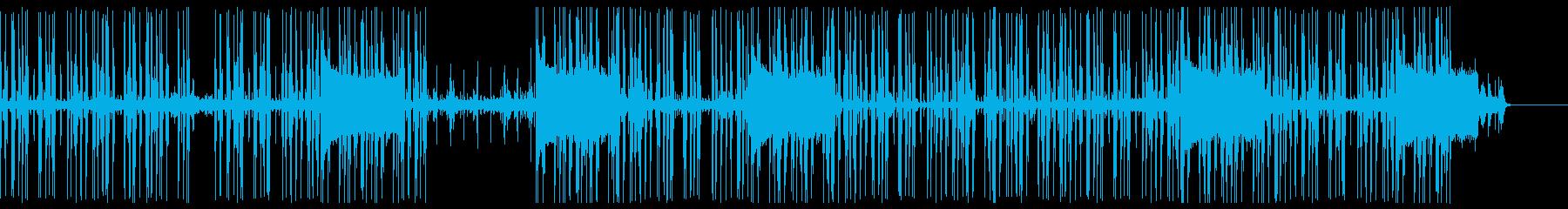 エレクトロアンビエントインストゥル...の再生済みの波形