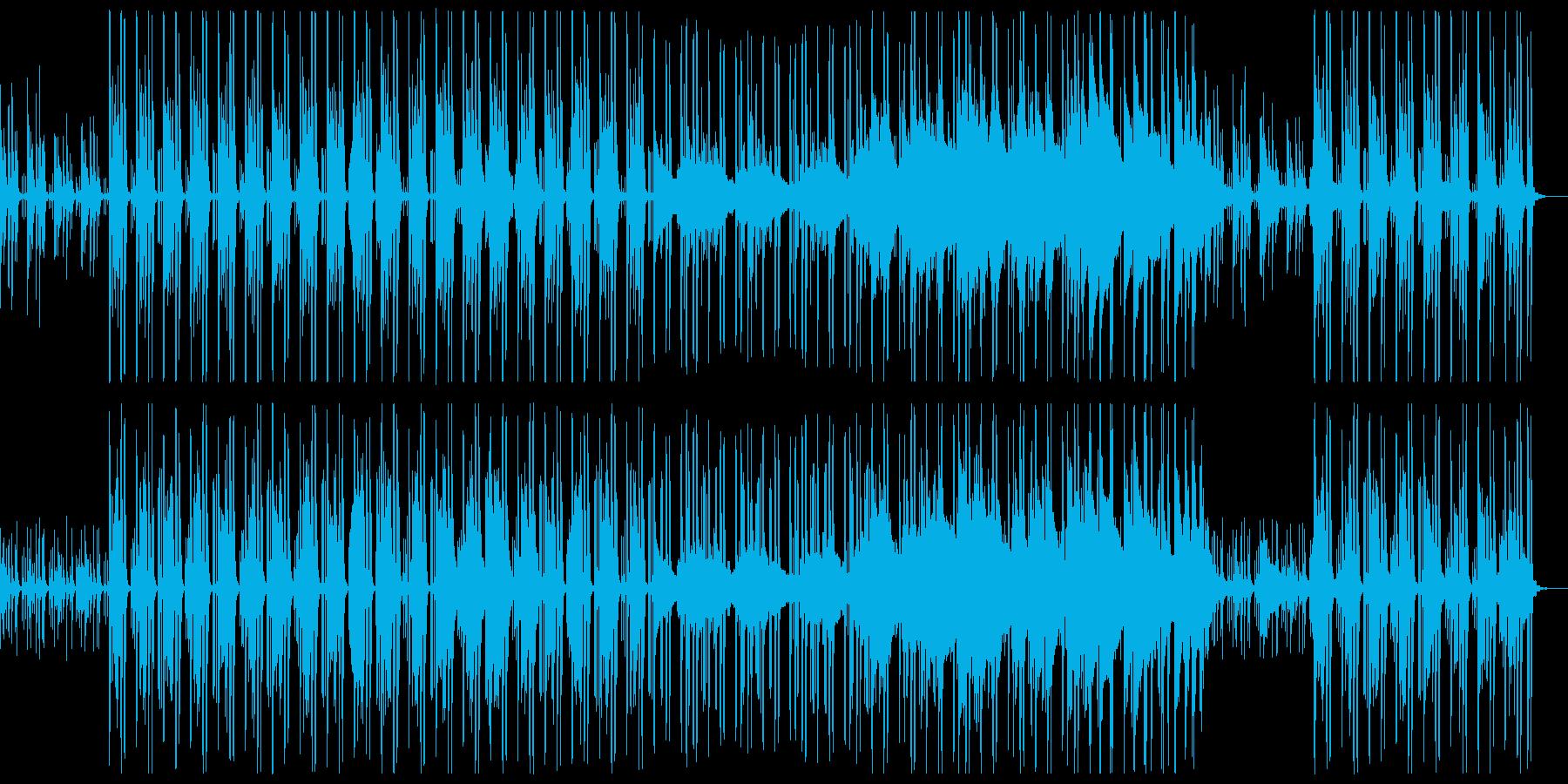コロコロしたミニマル。何気ないBGMにの再生済みの波形