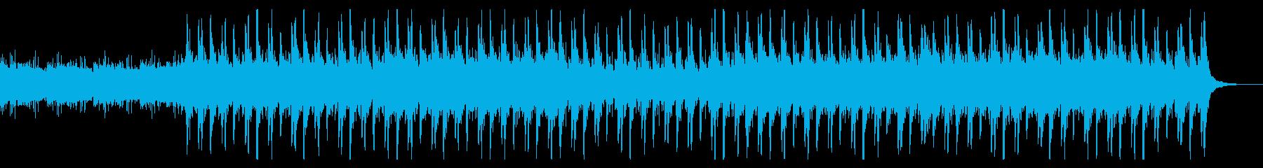 ケルト・バグパイプ・勇壮な行進・Epicの再生済みの波形