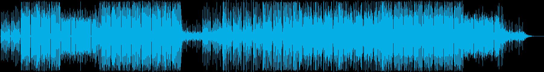 ポップでキャッチーな明るい4つ打ちBGMの再生済みの波形