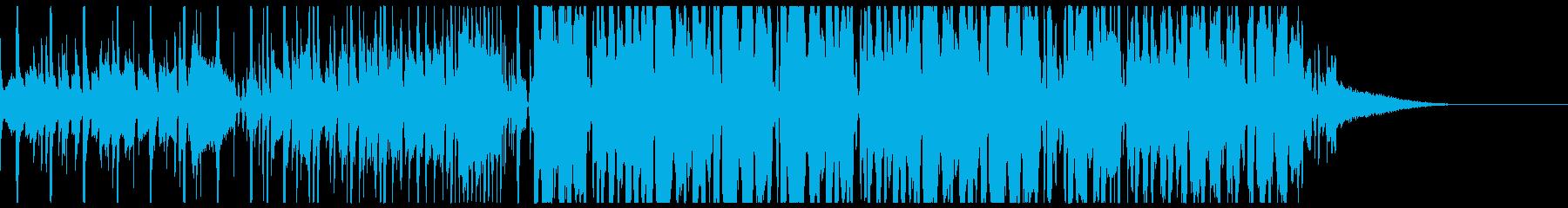 楽しい四つ打ちの再生済みの波形