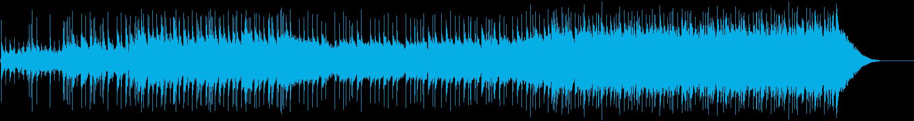 タイトなロック(骨太な質感)の再生済みの波形