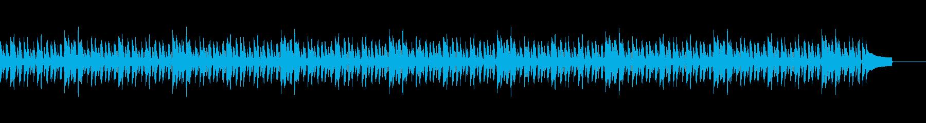 日常系BGMeの再生済みの波形
