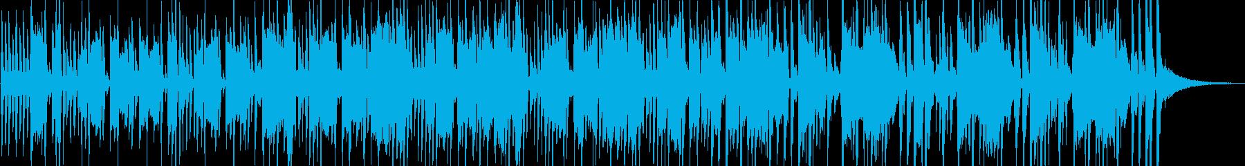 四つ打ち、シンセ、ラテン風シンセ曲の再生済みの波形