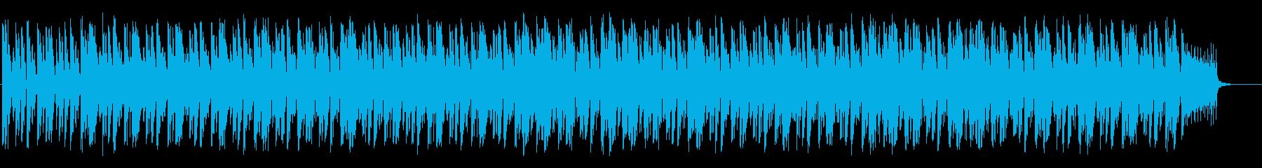 ダイナミックで躍動感のあるBGMの再生済みの波形