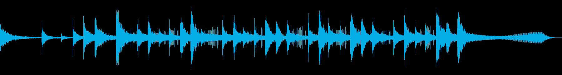 サンドアンドサン、スローテンポ、ベ...の再生済みの波形