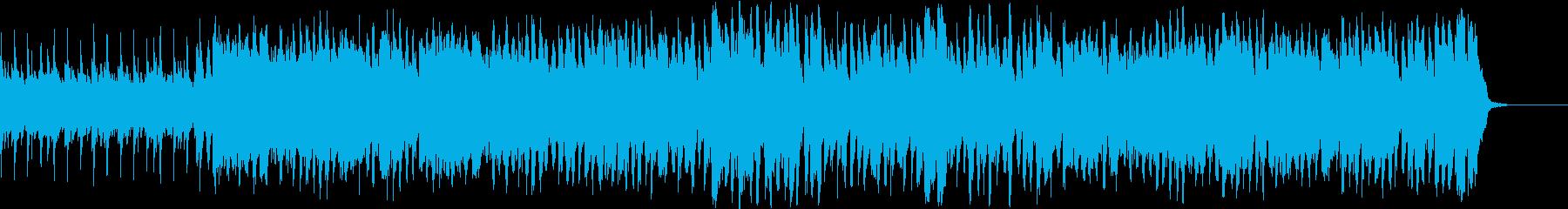 【60秒】カントリー&ウェスタンの楽曲の再生済みの波形