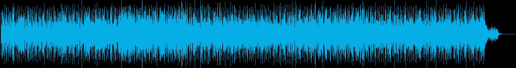 ハイテクノロジー感のあるテクノの再生済みの波形