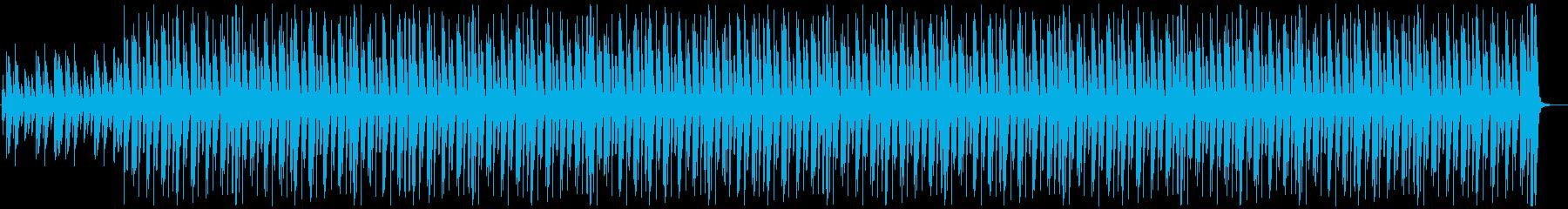 ミニマルでコミカルの再生済みの波形
