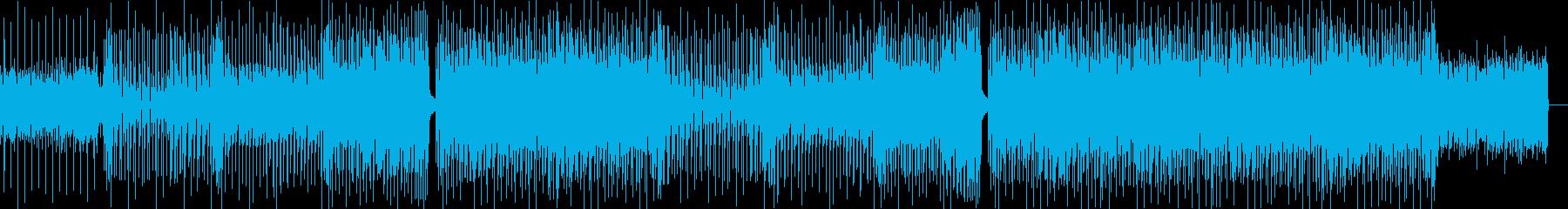 洋楽、K-POP、トラップソウルの再生済みの波形