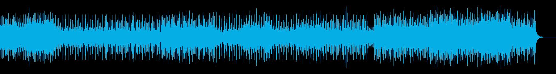 しっとりテクノポップの再生済みの波形