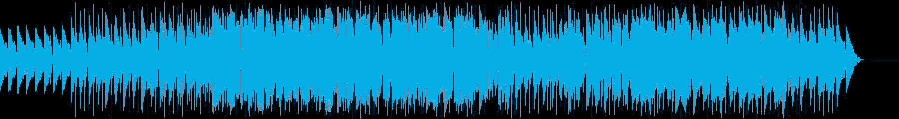 R&Bっぽいギターのトラックの再生済みの波形