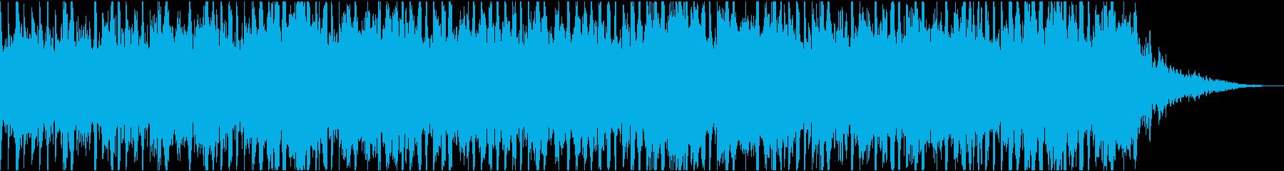 ナレーション、説明、解説用のBGMですの再生済みの波形