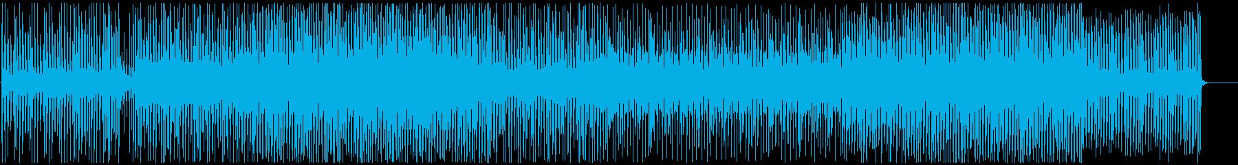 軽快-商品紹介-トーク-ラテンエレクトロの再生済みの波形