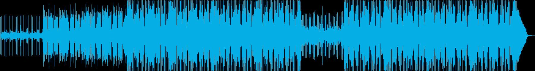 ファンク アンビエントミュージック...の再生済みの波形