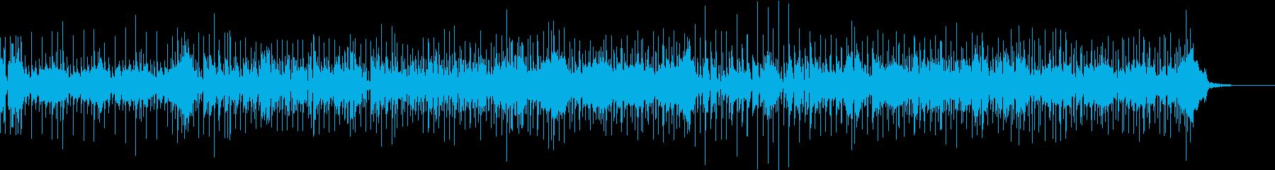 ブラスメロのファンクロックの再生済みの波形