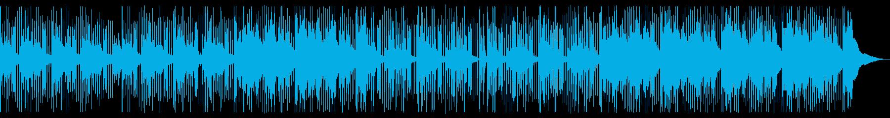 トラップ・不気味・ホラーの再生済みの波形
