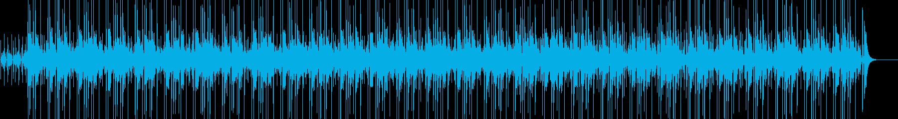 朝、爽やかなオープニング向けのBGMの再生済みの波形