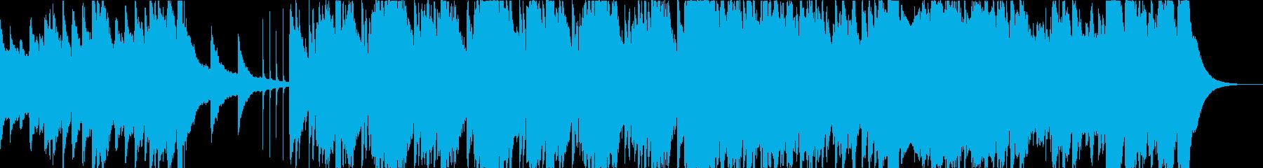 深夜の番組にマッチしたBGMの再生済みの波形