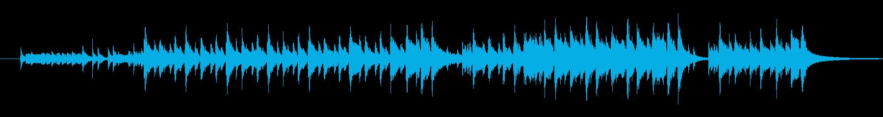 インディーズ ロック ポップ ブル...の再生済みの波形