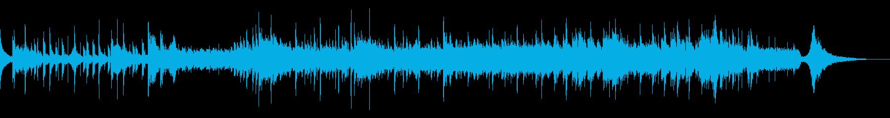 ORKSTRAVAGANZAバスド...の再生済みの波形