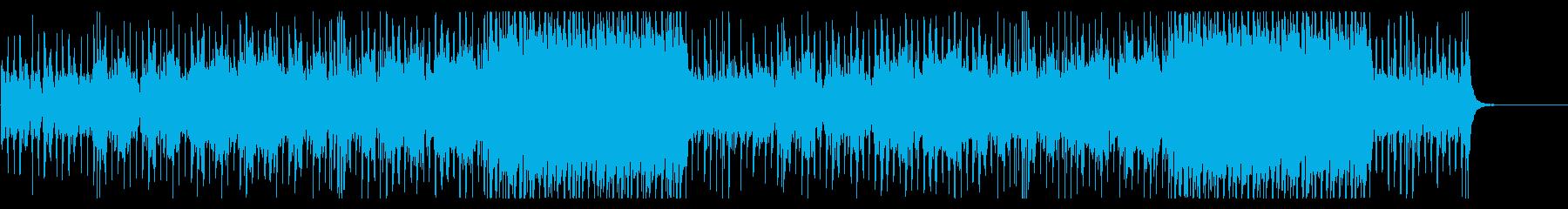 太鼓とシンセを使った和風戦闘系BGMの再生済みの波形