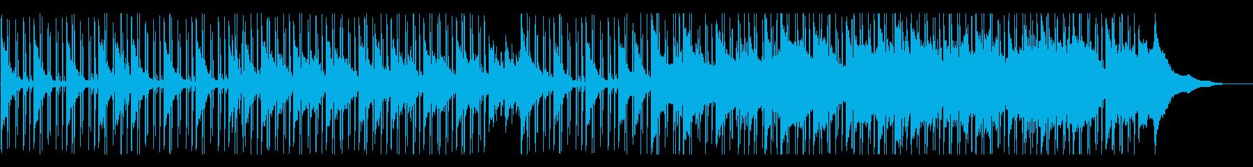 ピアノがオシャレなLo-Fiヒップホップの再生済みの波形