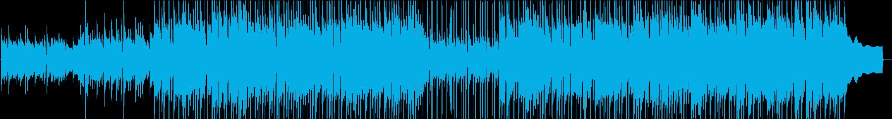 穏やかな日常をイメージしたBGMの再生済みの波形
