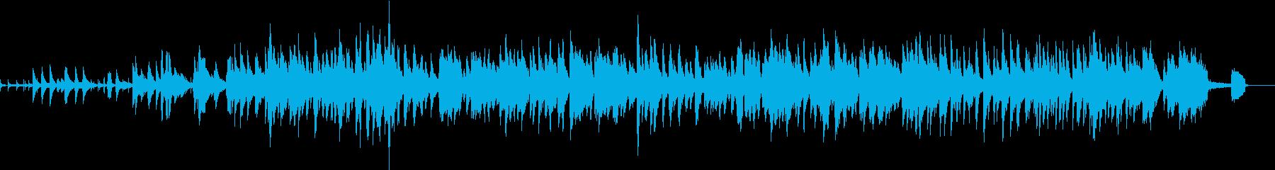 ピアノ ペットのJazzの再生済みの波形