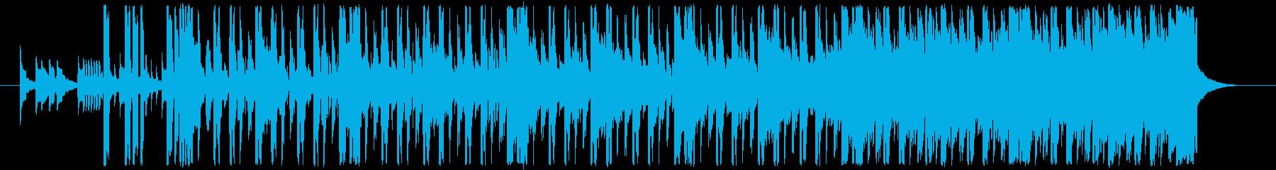 80sのエレクトロヒップホップの再生済みの波形