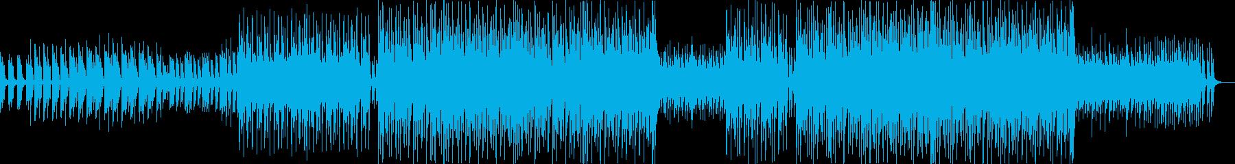 無機質でおしゃれ・アコギのテクノポップの再生済みの波形
