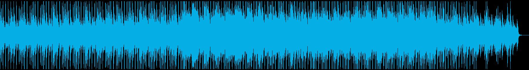 アンビエント 実験的な テクノロジ...の再生済みの波形