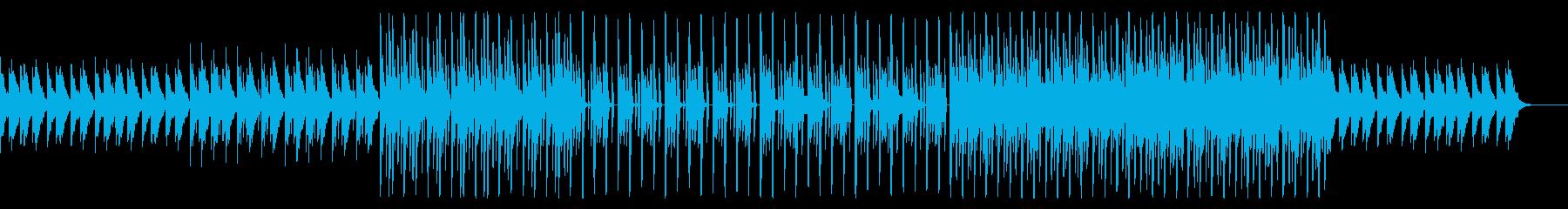 レトロな雰囲気の寂しげなテクノBGMの再生済みの波形