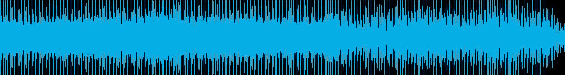 テクノ ハードコア アクティブ 明...の再生済みの波形