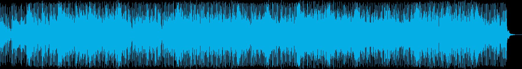 気持ちが穏やかになるループが気持ち良い曲の再生済みの波形